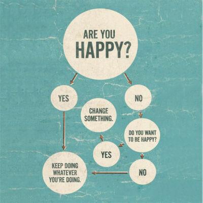 Hűtőmágnes - Are you happy?